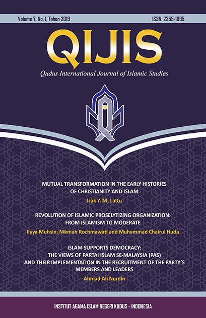 Qijis (qudus International Journal Of Islamic Studies)